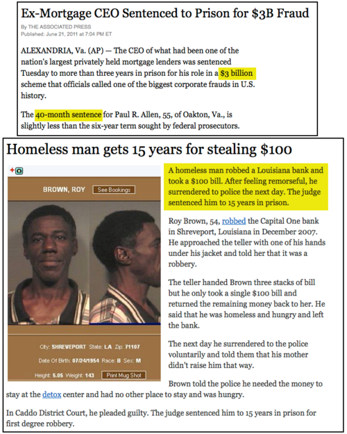 US Justice System Disparity